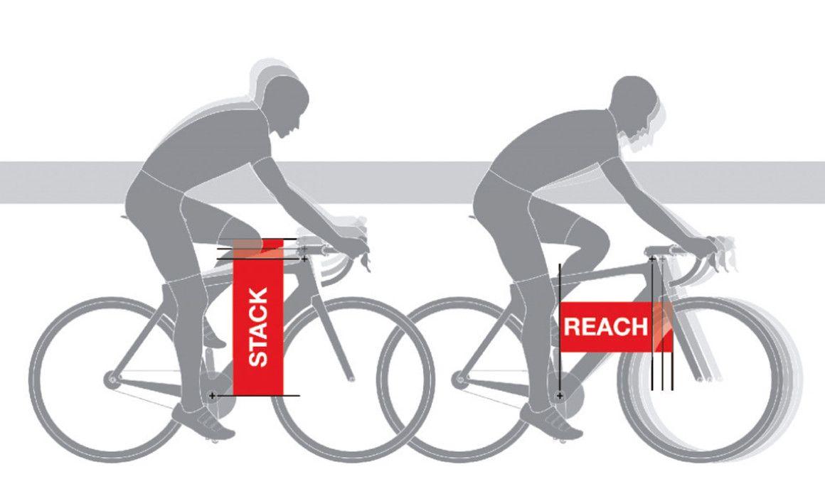 Stack e reach: duas medidas que definem o comportamento da tua bicicleta